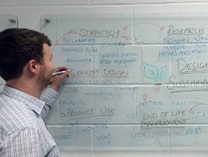 Device Development Consultancy brainstorming sustainability in medical device development